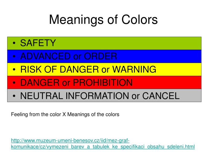 Meanings of Colors