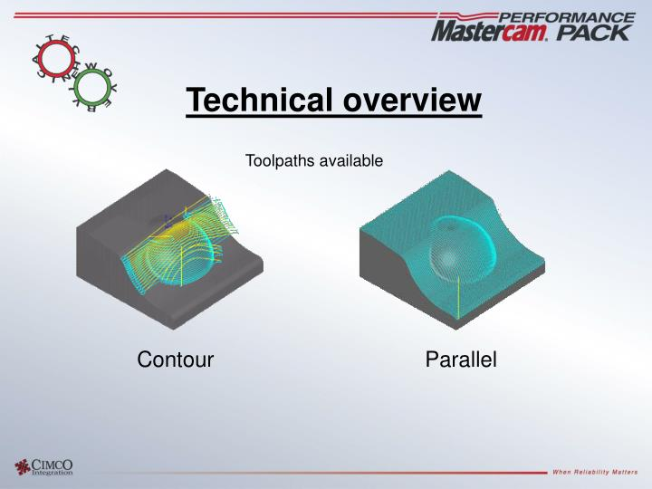 Technical overview