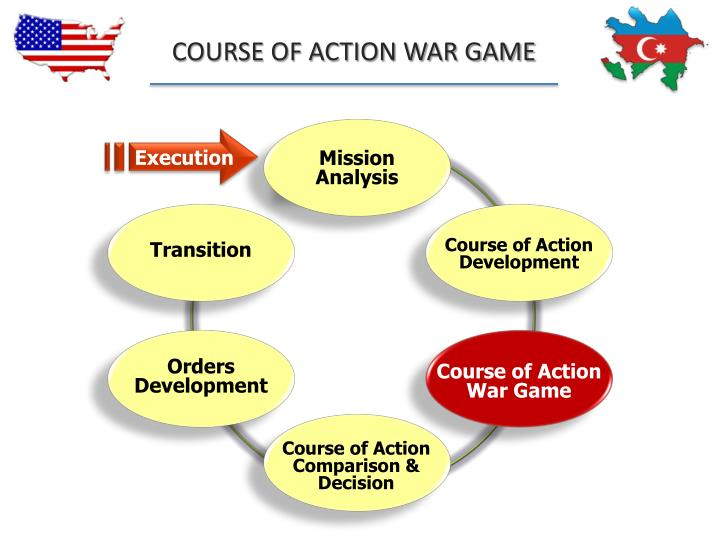 """an analysis of a game of war """"game of war: live action trailer"""" is a short commercial for the mobile application, game of war: fire age the trailer is part of a multi-million-dollar campaign for the video game that features supermodel kate upton."""