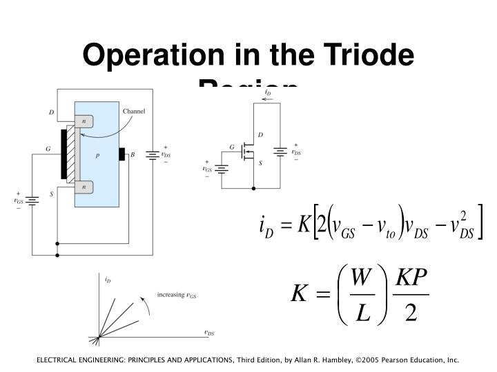 Operation in the Triode Region