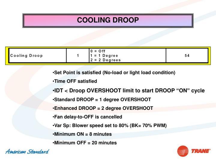 COOLING DROOP