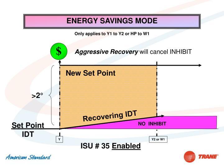 ENERGY SAVINGS MODE
