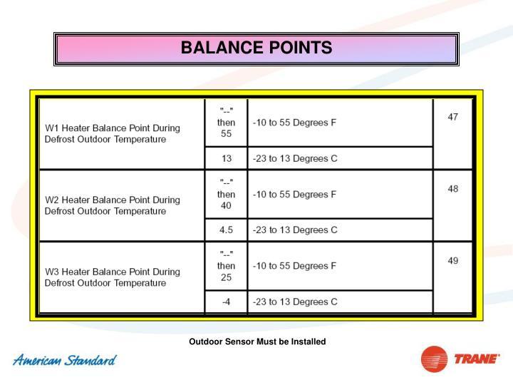 BALANCE POINTS