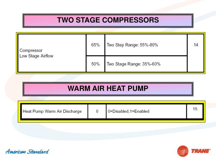 TWO STAGE COMPRESSORS