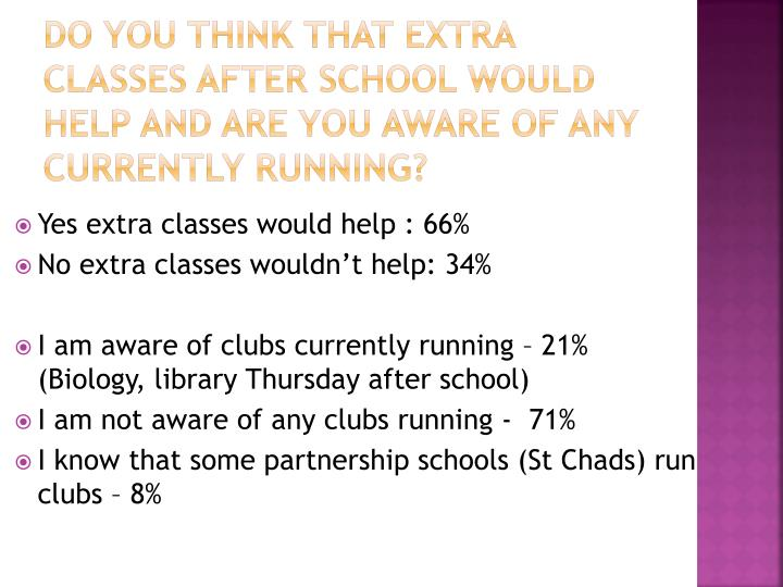 Do you think that extra classes after school would help and are you aware of any currently running?