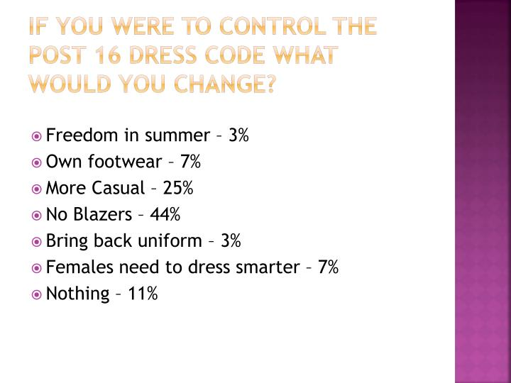 If you were to control the Post 16 dress code what would you change?