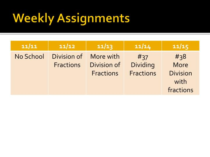 Weekly assignments