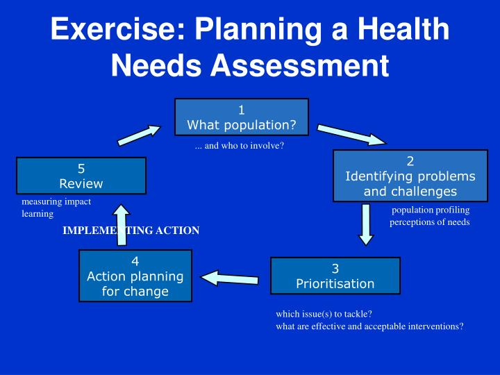 Exercise: Planning a Health Needs Assessment