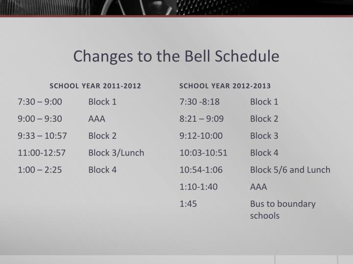 Changes to the Bell Schedule