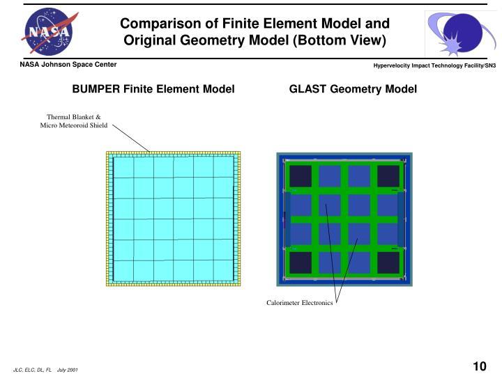 Comparison of Finite Element Model and Original Geometry Model (Bottom View)