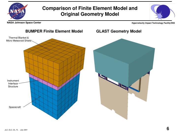 Comparison of Finite Element Model and Original Geometry Model
