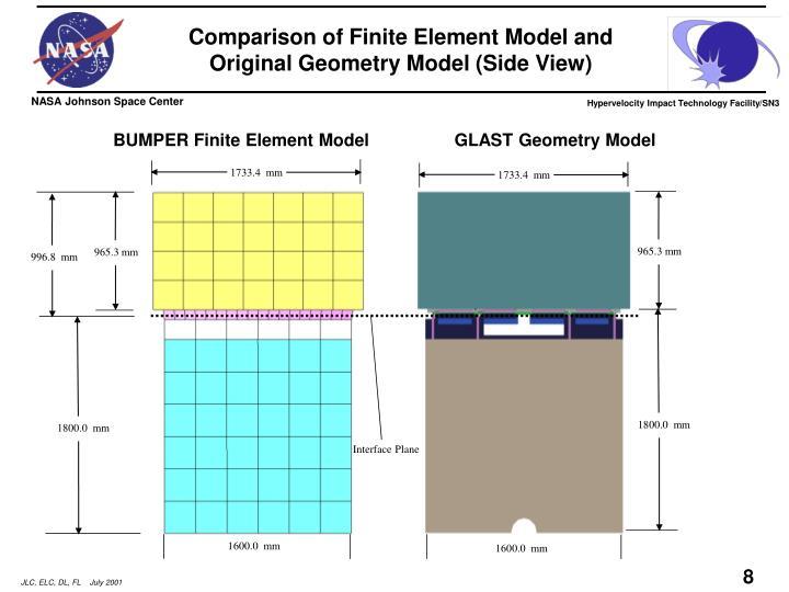 Comparison of Finite Element Model and Original Geometry Model (Side View)