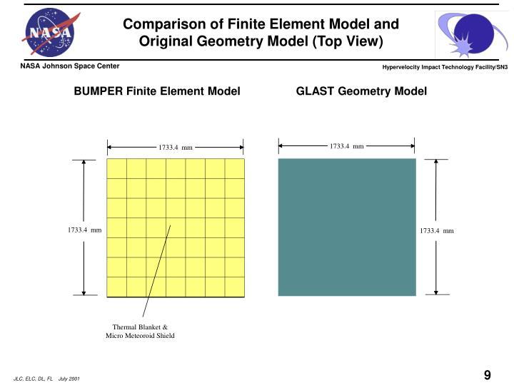 Comparison of Finite Element Model and Original Geometry Model (Top View)