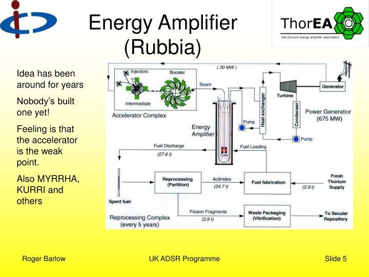 Energy Amplifier (Rubbia)