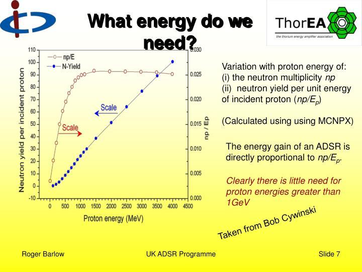 What energy do we need?