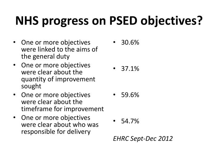 NHS progress on PSED objectives?