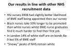 our results in line with other nhs recruitment data