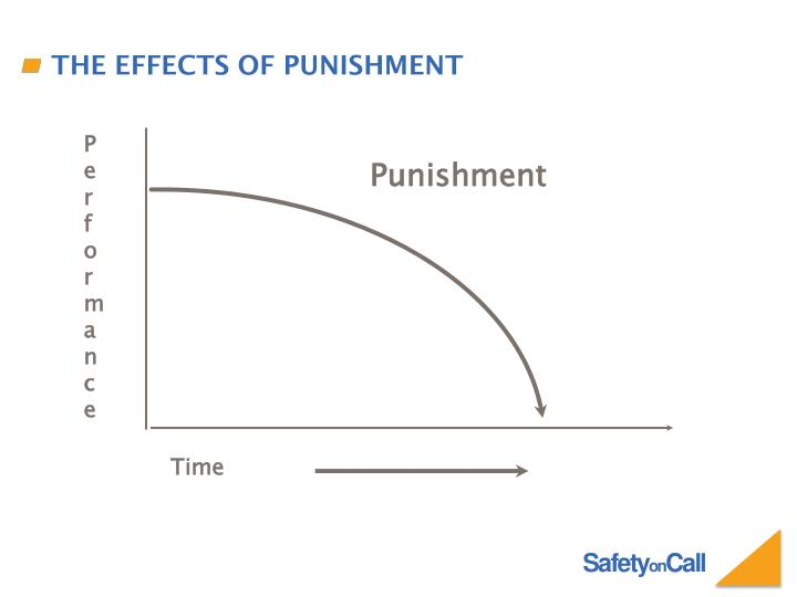 The effects of punishment