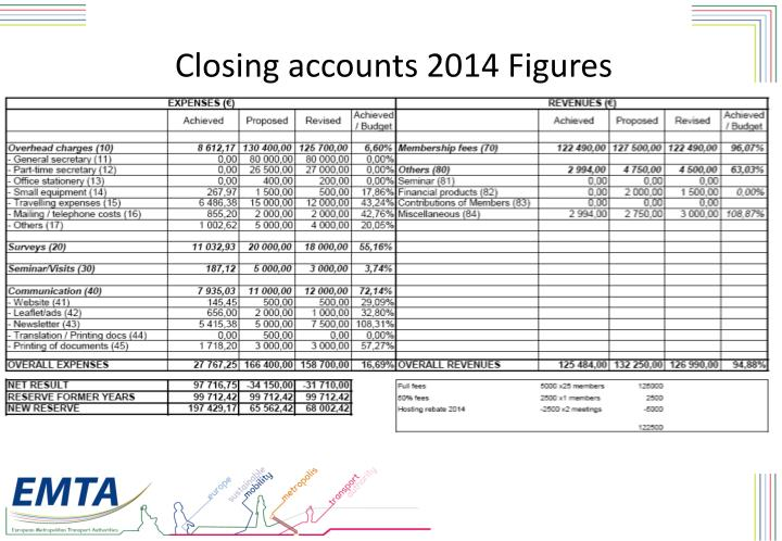 Closing accounts 2014 Figures