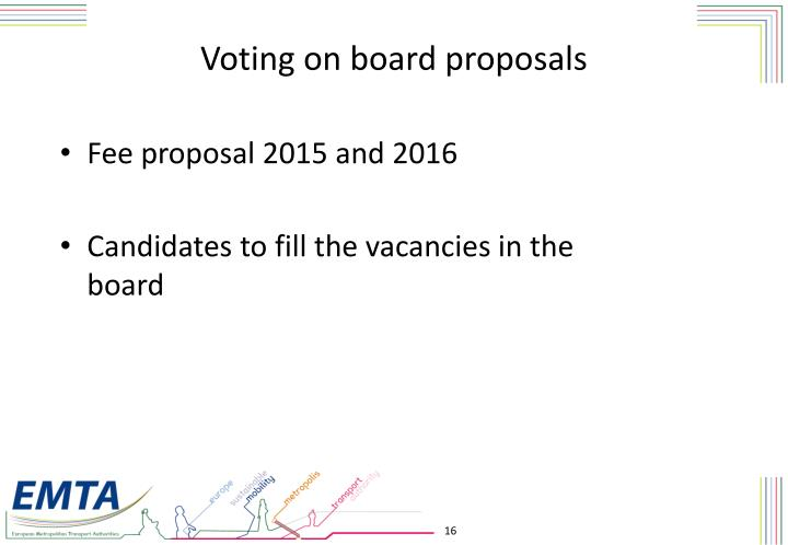 Voting on board proposals