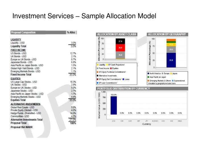 Investment Services – Sample Allocation Model