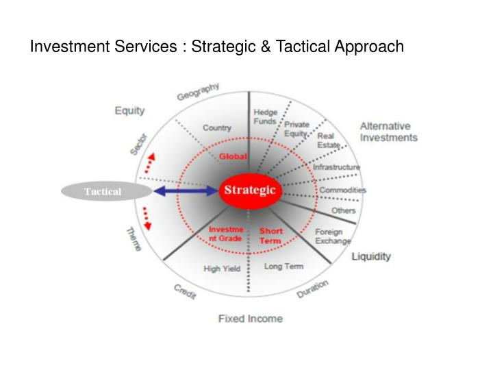 Investment Services : Strategic & Tactical Approach