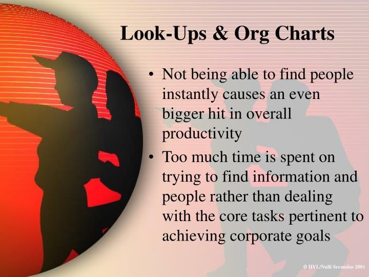 Look-Ups & Org Charts