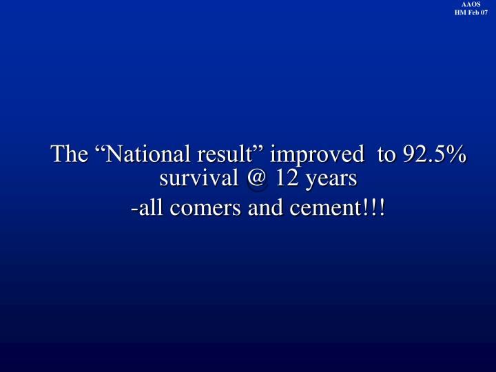 """The """"National result"""" improved  to 92.5% survival @ 12 years"""