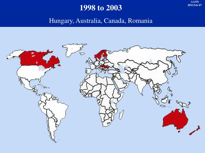 1998 to 2003