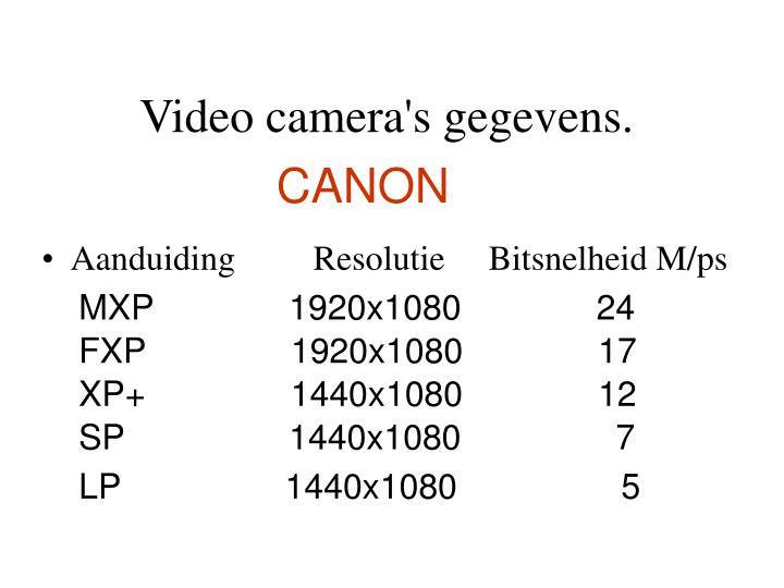 Video camera's gegevens.