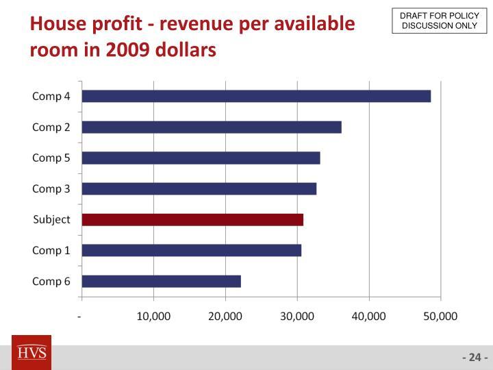 House profit - revenue per available
