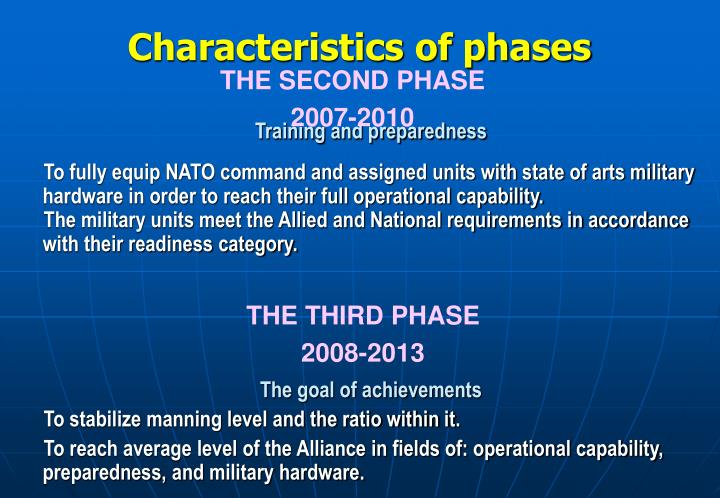 Characteristics of phases