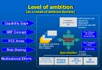 level of ambition as a result of defense review