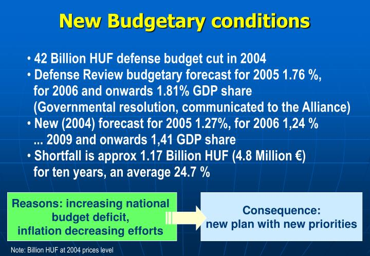 New Budgetary conditions