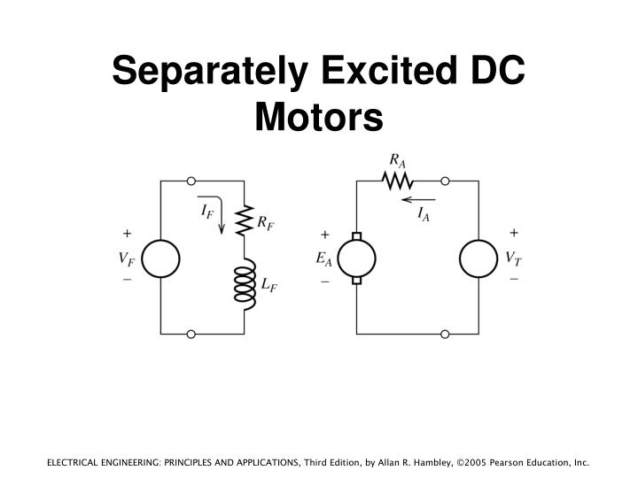 Separately Excited DC Motors