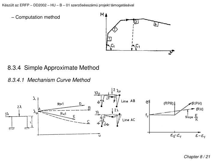 – Computation method