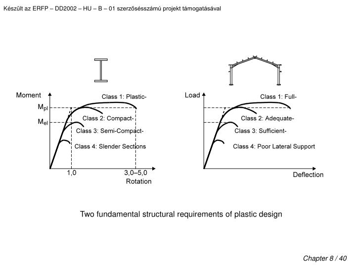 Two fundamental structural requirements of plastic design