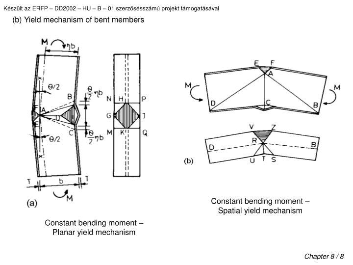 (b) Yield mechanism of bent members