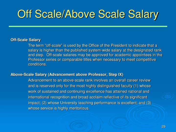 Off Scale/Above Scale Salary