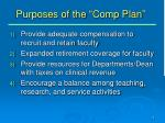 purposes of the comp plan
