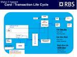 card transaction life cycle