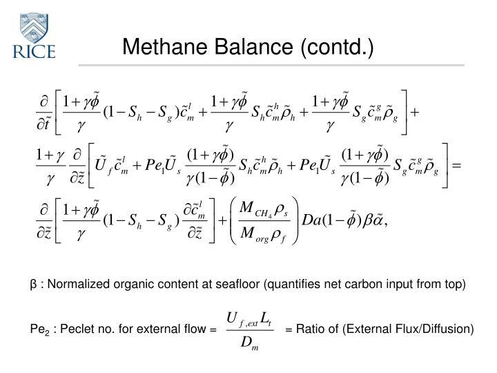Methane Balance (contd.)