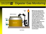 digester gas monitoring