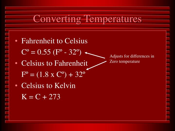 Converting Temperatures