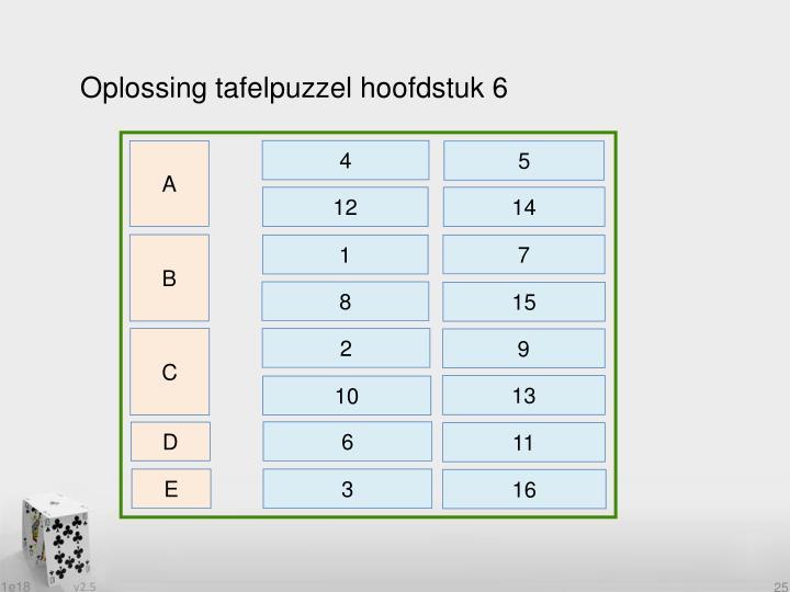 Oplossing tafelpuzzel hoofdstuk 6