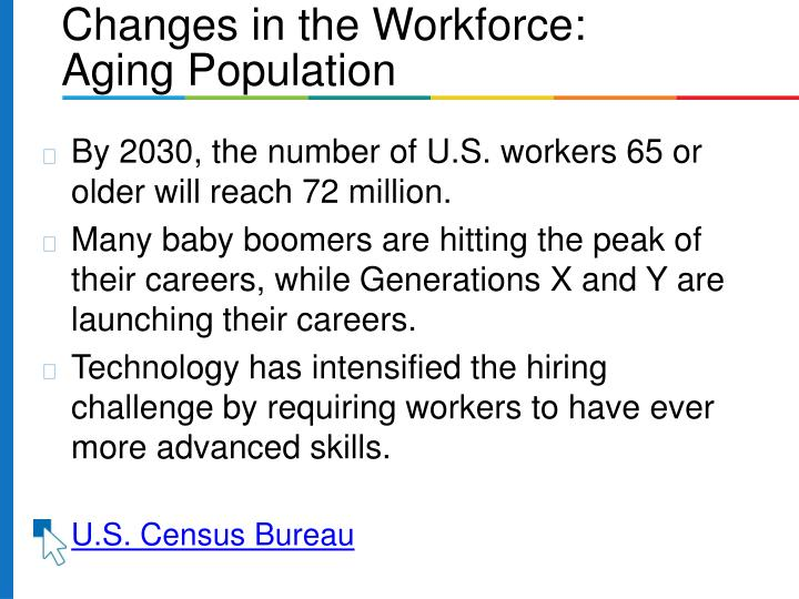 By 2030, the number of U.S. workers 65 or older will reach 72 million.