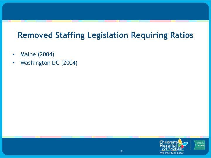 Removed Staffing Legislation Requiring Ratios