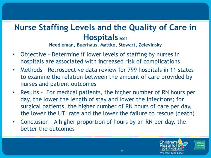 Nurse Staffing Levels and the Quality of Care in Hospitals