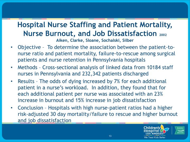 Hospital Nurse Staffing and Patient Mortality, Nurse Burnout, and Job Dissatisfaction