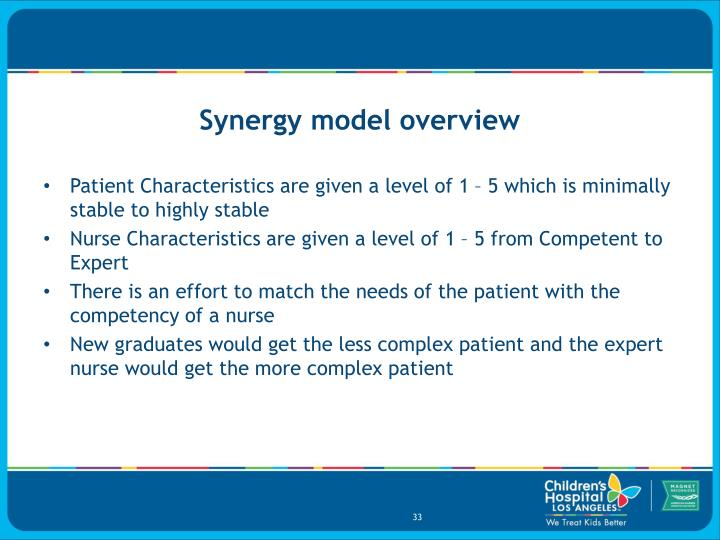 Synergy model overview